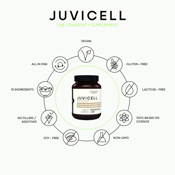 Juvicell – The High-Quality Longevity Supplement